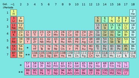 atom di bumi dan simbolnya pada tabel periodik