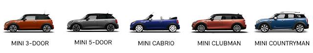 harga-mobil-premium-mini-cooper-terbaru-2021
