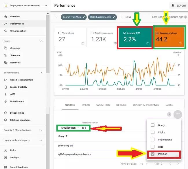 Search Console Website optimization Strategies
