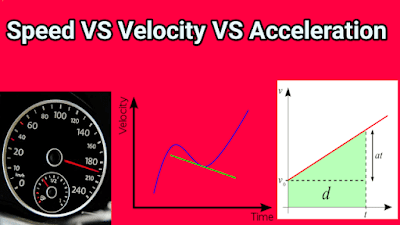 Difference between Speed, Velocity and Acceleration