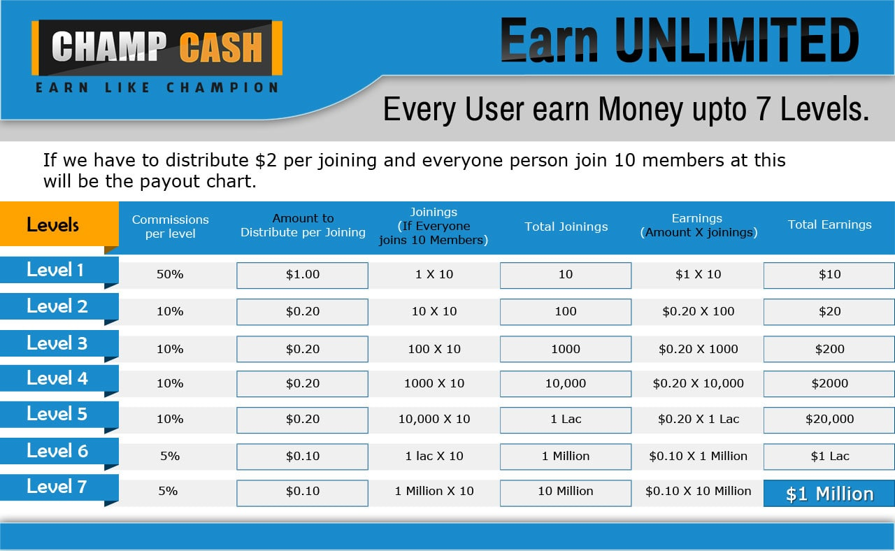 earn money apps 2019 25 highest paying mobile apps that earn you real cash 1126