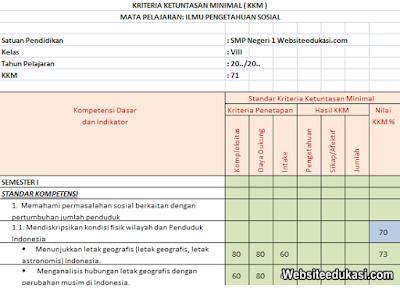 KKM IPS Kelas 8 SMP/MTs Kurikulum 2013 Revisi 2019