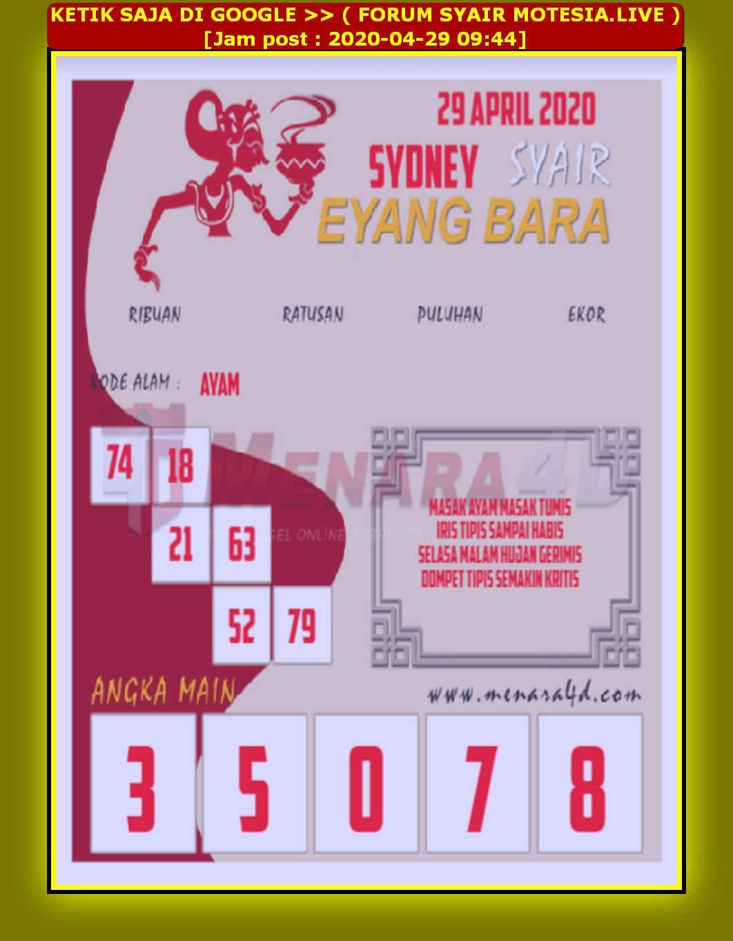 Kode syair Sydney Rabu 29 April 2020 66