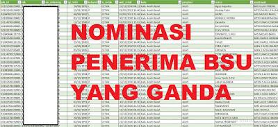 SEGERA CEK ! Data Nominasi Penerima BSU Madrasah Yang Ganda