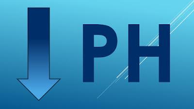 Cara Menurunkan pH Air Aquarium