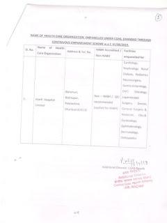 cghs-dhanbad-empanel-hospital-list