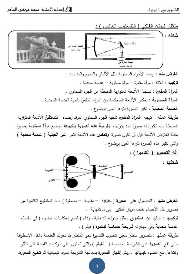 شرح المجموعات البصرية #فيزياء #الشهادة_السودانية