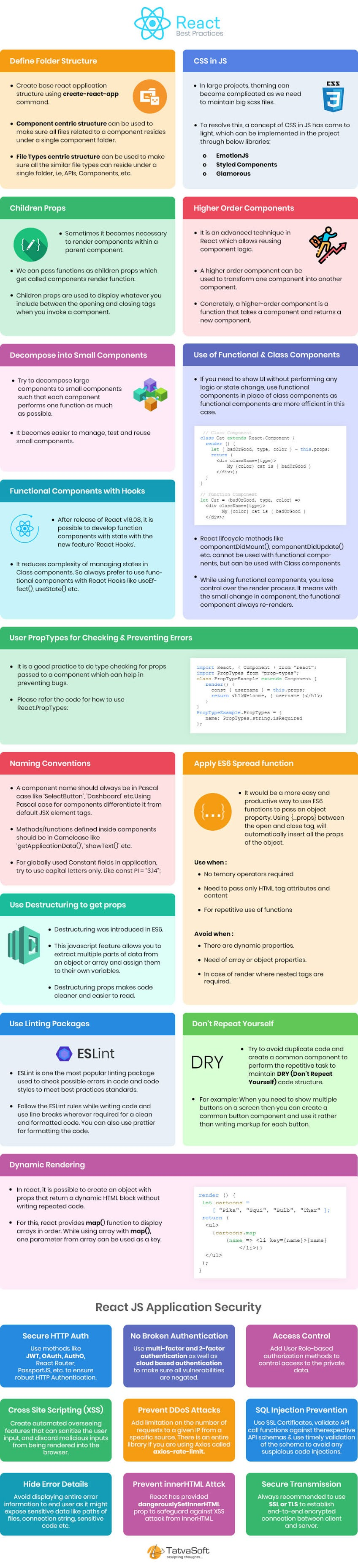 Best Development practices for react #infographic #Security #Security problems #infographics