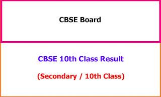 CBSE 10th Class Exam Result 2021