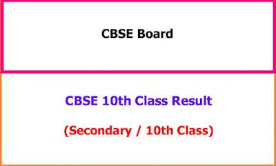 CBSE 10th Class Exam Result