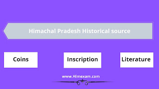 Himachal Pradesh Historical source