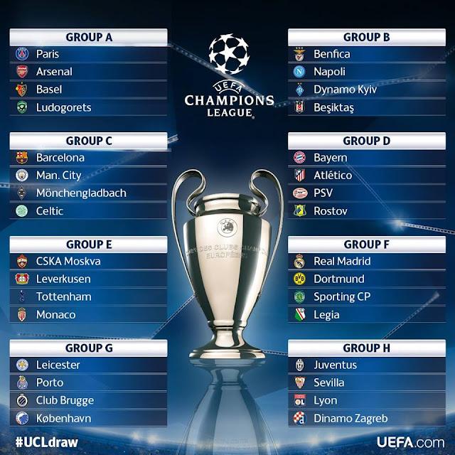 Jadwal Lengkap UEFA Champions League 2016-2017