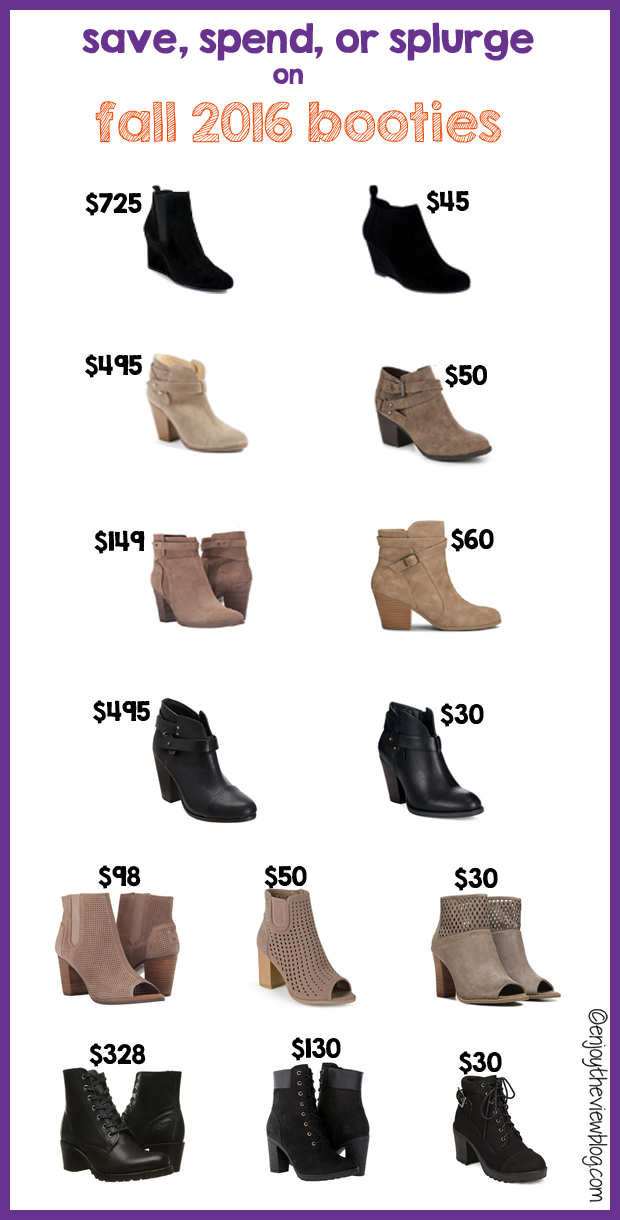 Save, Spend, Splurge: 2016 Fall Booties - You don't have to spend a fortune to look modern and wear the latest trends! I'm sharing less expensive alternatives for fall 2016 ankle booties!