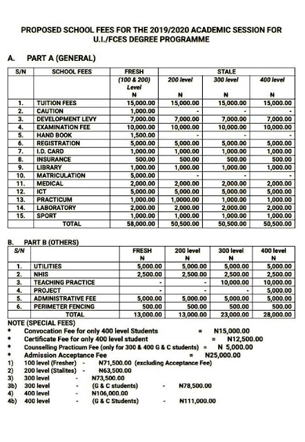 FCES-UI Degree School Fees Schedule 2019/2020 [PROPOSED]
