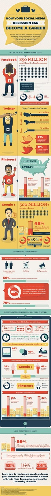 How your social media obsession can become a career -Infographic