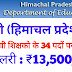 C & V Teachers Recruitment in Himachal Pradesh