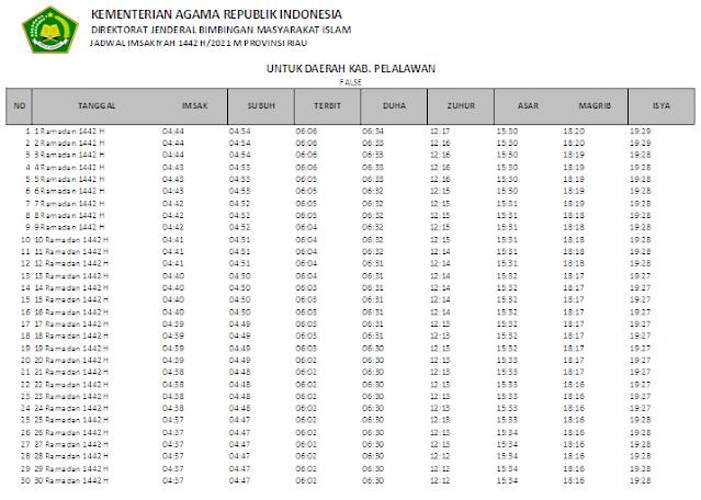 Jadwal Imsakiyah Ramadhan 1442 H Kabupaten Pelalawan, Provinsi Riau