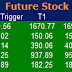 Most active future and option calls ( Pre Market Tips ) for 8 July 2016