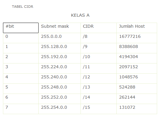 ip address classes subnet mask pdf
