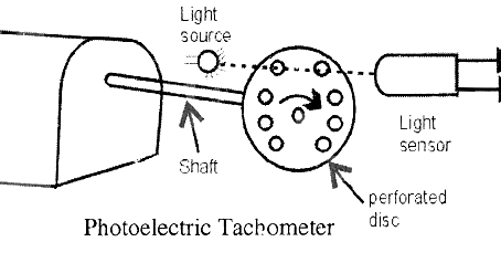 electrical topics: Photo-Electric Tachometer