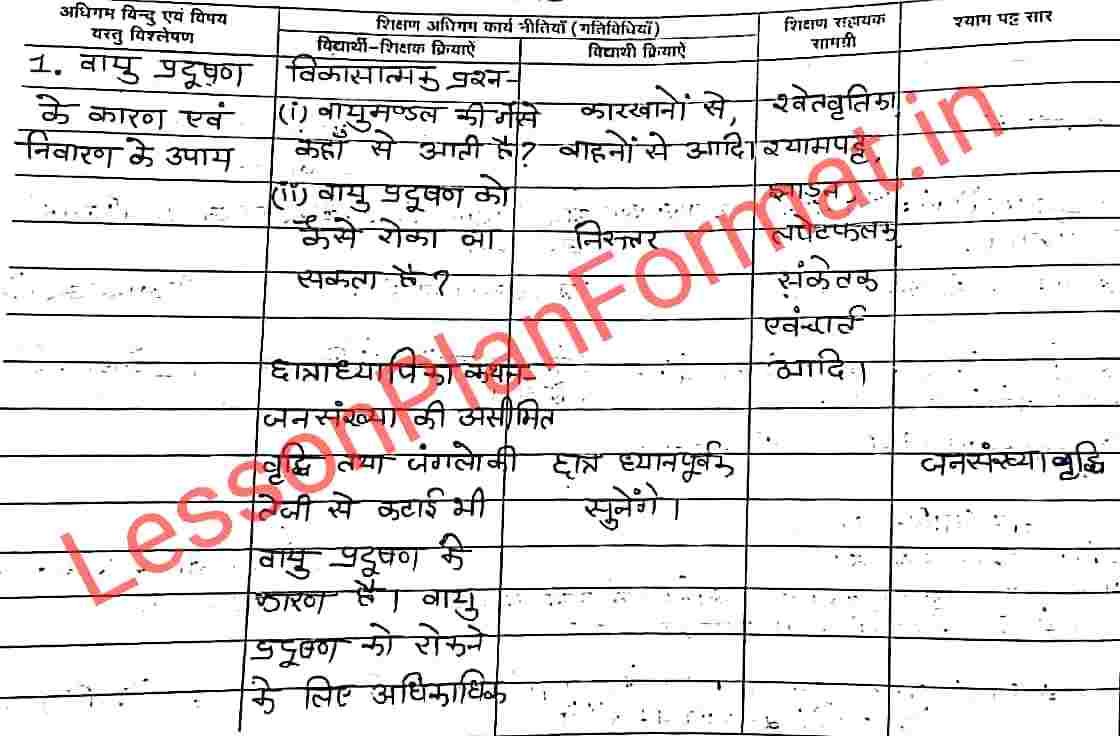 Pollution Lesson Plan in Hindi