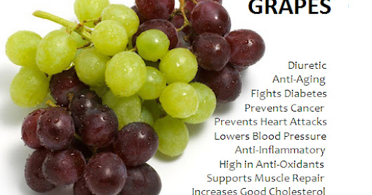 Health benefits of Grapes!!