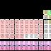 Exercícios Sobre Propriedades Periódicas e Aperiódicas Com Gabarito