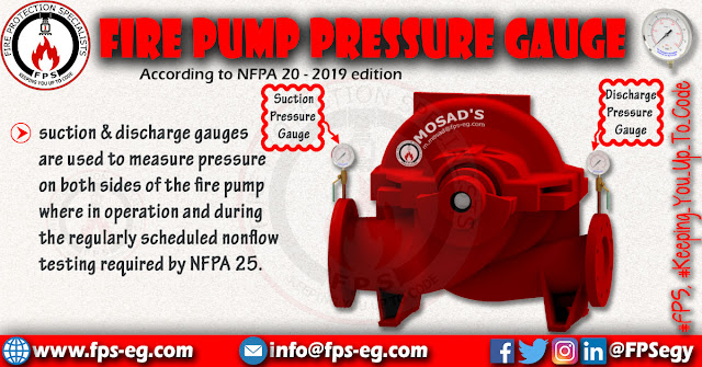General Requirements of Pressure Gauge According to NFPA 20