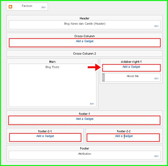 Struktur Template Sederhana Bawaan Blogger Blog dan Posisi Widget