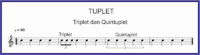gambar triplet dan quintuplet