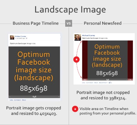 facebook post image size 2017