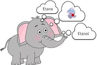 Perbedaan Etanol maupun Etana tampak jelas pada group hydroxyl (-OH) yang mengikat etanol. Sedangkan persamaan keduanya ialah sama-sama mempunyai atom 6H serta 2C juga terkandung ikatan kovalen tunggal.