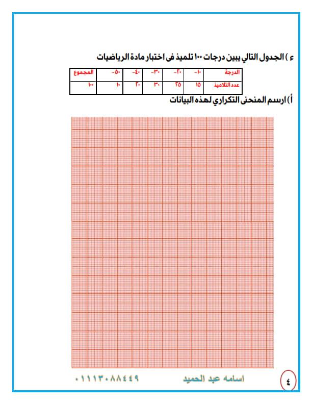 امتحانات رياضيات الصف السادس الابتدائي الترم الاول | نسخه حسب المواصفات 5