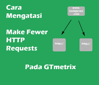 Cara Mengatasi Make Fewer HTTP Requests pada GTmetrix YSlow