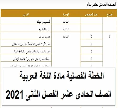 الخطة الفصلية مادة اللغة العربية الصف الحادى عشر الفصل الثانى 2021