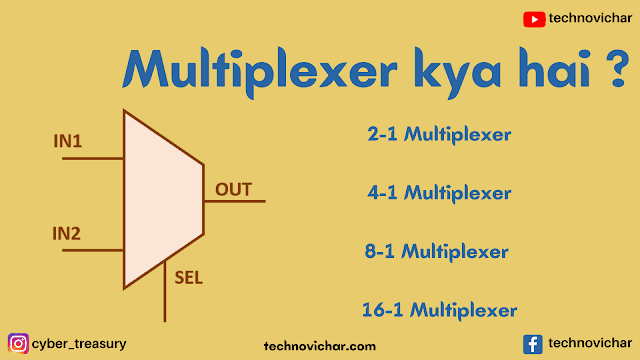 What is Multiplexer and Types,Application,Benefits of Multiplexer in Hindi