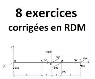 TD1 : Torseur de cohésion.  TD2 : Traction – compression.   TD3 : Cisaillement.  TD4 : Torsion.   TD5 : Flexion   TD6 : Principe de superposition.   TD7 : Sollicitations composées.   TD8 :Flambement.des poutres comprimées