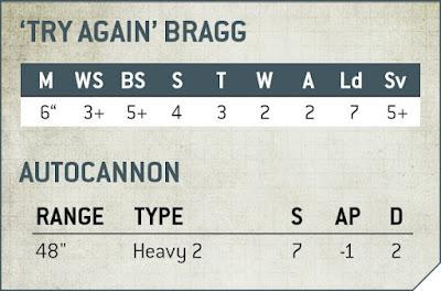 perfil Bragg