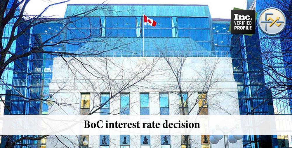 BOC interest rate decision