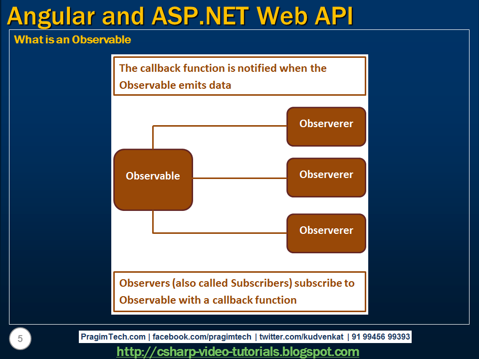 asp net tutorial with c sharp pdf