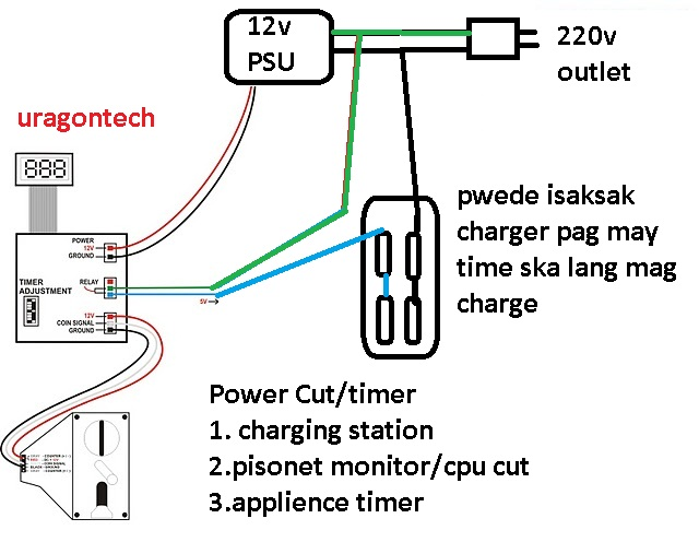 Wiring Diagram Of Piso  Timer on peugeot 206 fuse box guide