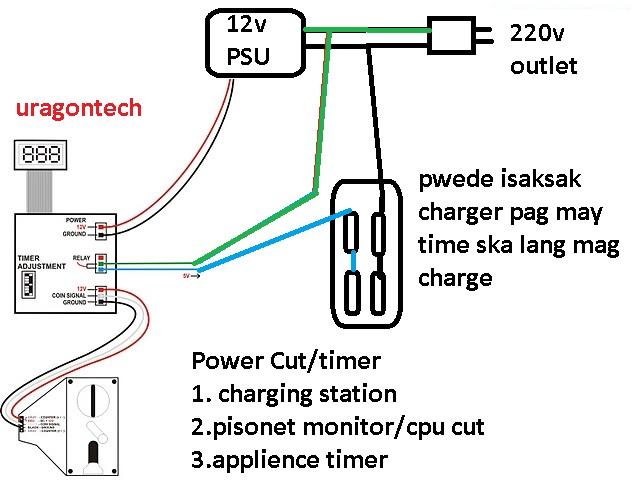 Spx Hydraulic Control Wiring Diagram Hydraulic Flow