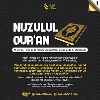 Meluruskan Pemahaman Tentang Nuzulul Quran