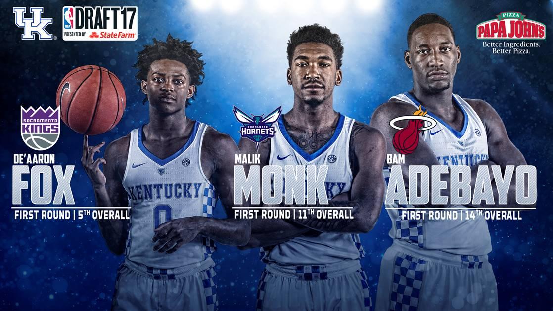 Uk Basketball: Big Blue Corner