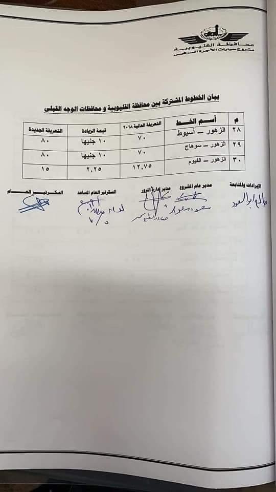 ننشر التعريفه الجديده للمواصلات داخل وبين المدن المصرية بعد زياده اسعار الوقود بجميع المحافظات FB_IMG_1562332066229