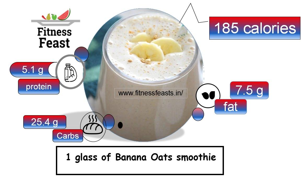 Banana oat smoothie macro nutrient