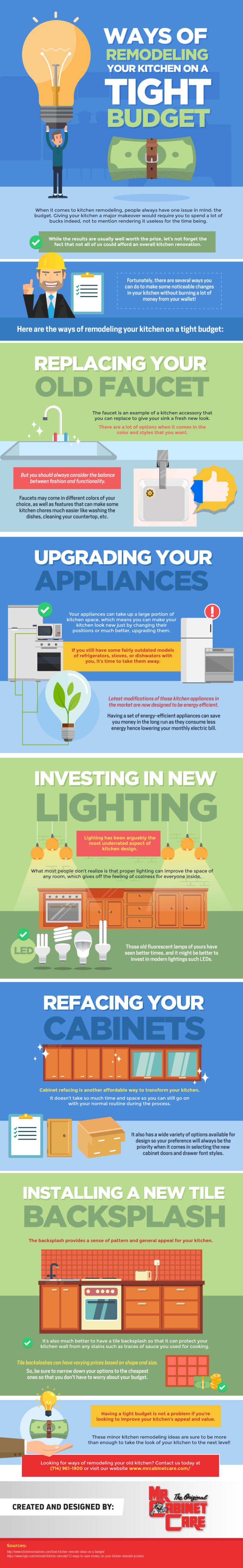 Ways of Remodeling your Kitchen on a Tight Budget #infographic