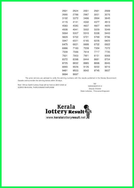 Kerala Lottery Result 21-01-2020 Sthree Sakthi SS-193 (keralalotteryresults.net)-