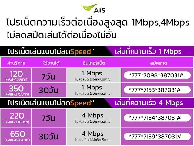 New AIS12call เน็ตไม่ลดสปีดลูกค้าระบบเติมเงิน 120 350 650เน็ต 1Mbps 4Mbps 6Mbps 300Mbps