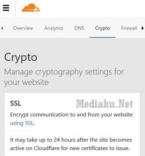 CloudFlare SSL Aktif